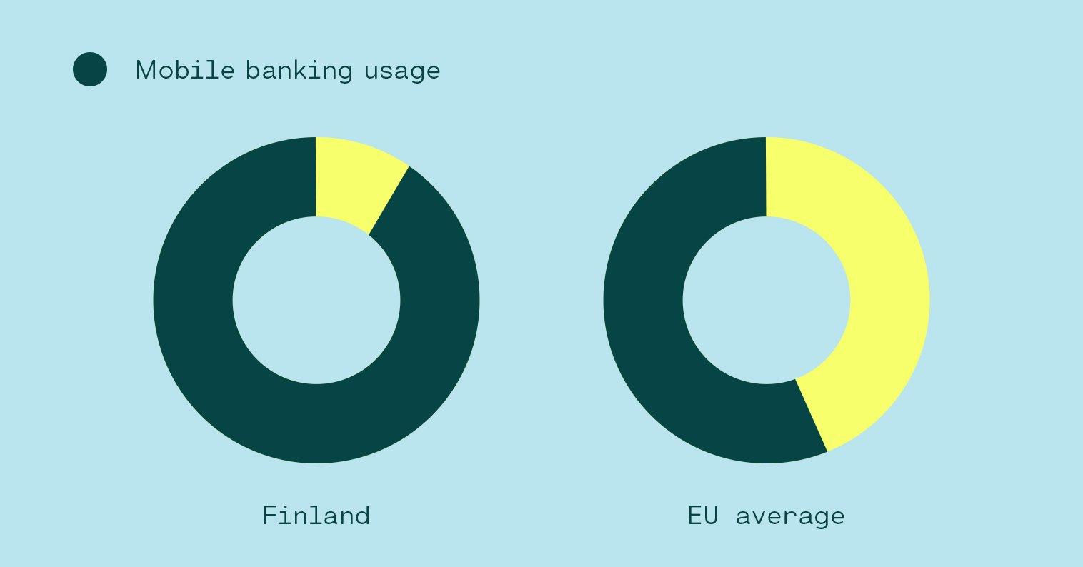 MobileBanking_Graph_1516x794