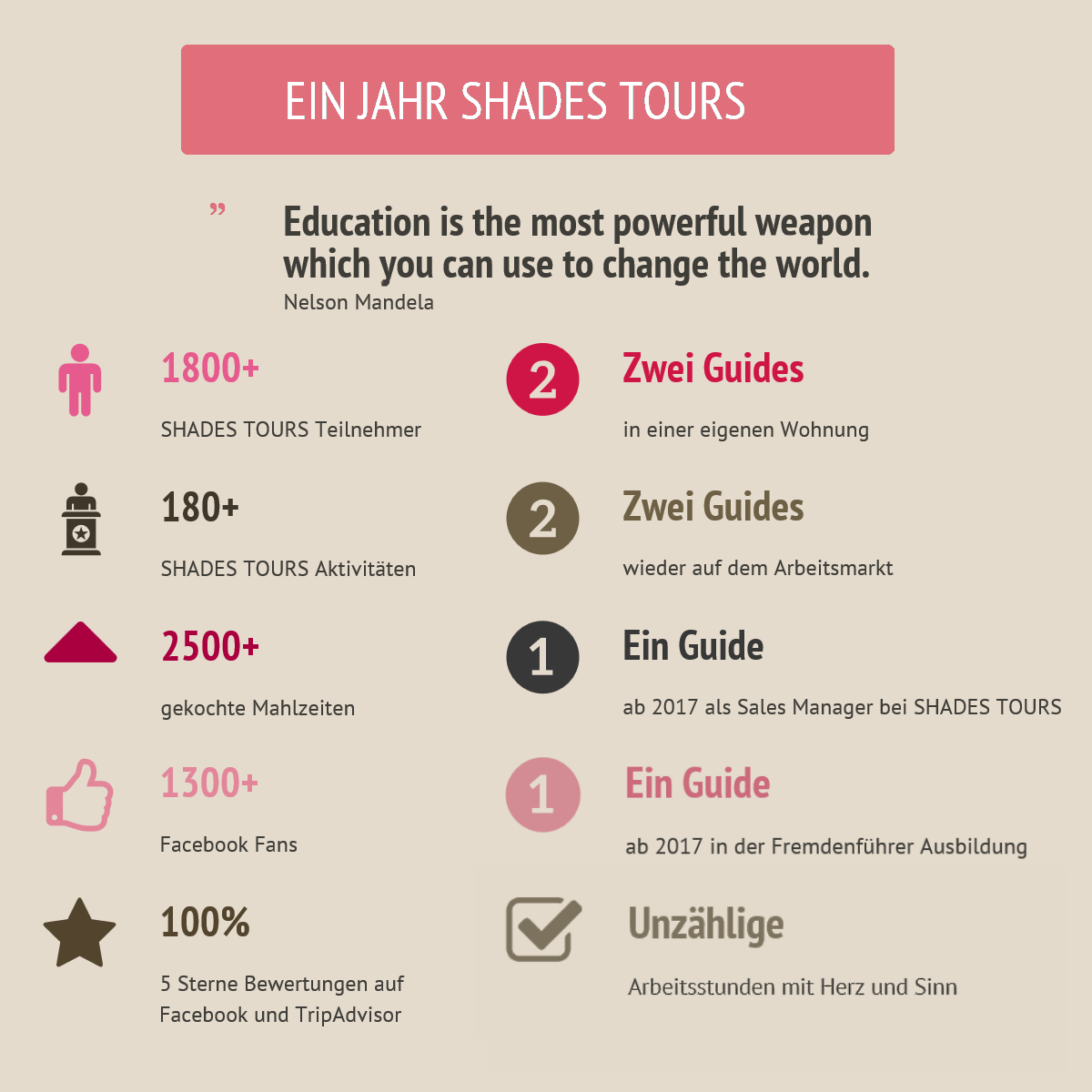 infographic-shades-tours-2016