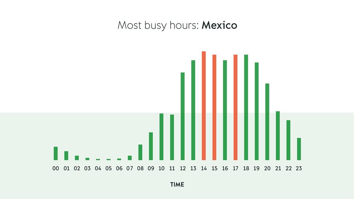 Mexico_1200